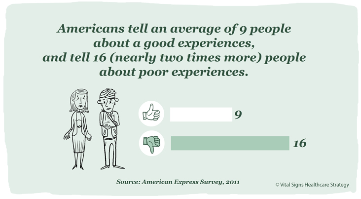 Americans tell an average of 9 people
