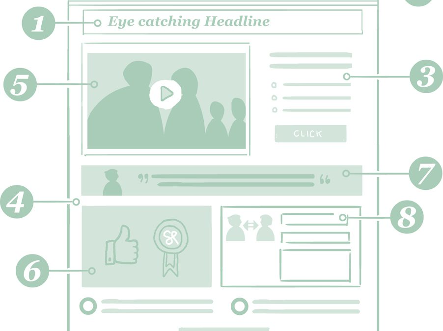 How to Design a Healthcare Web Page that Attracts New Patients